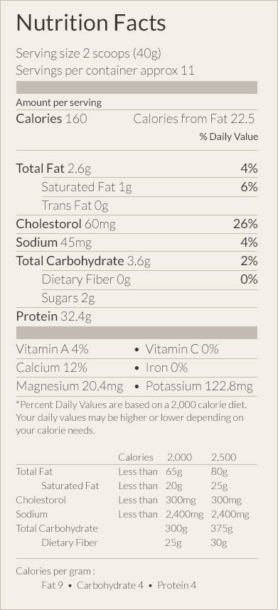 Protein 17 nutritional information